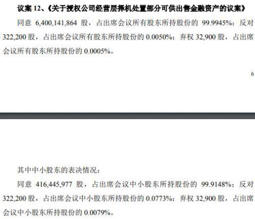 苏宁易购出售不超过766万股阿里股份议案获股东大会通过