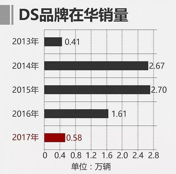 【特写】正在消失的DS