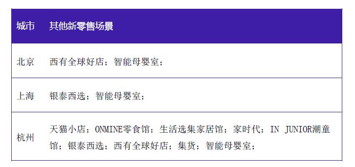 """上海零售总额首度反超北京 领跑""""新零售之都"""""""